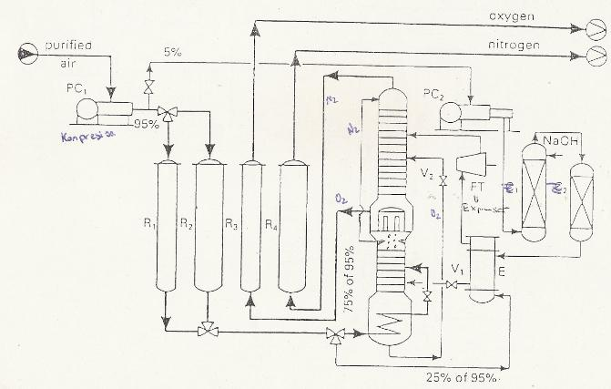 flujo diagramas de ingenieria industrial